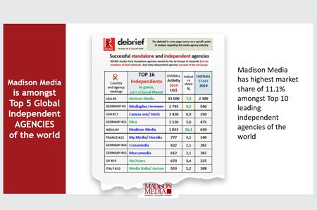 Madison Media is featured in Top 5 Global independent agencies of the world